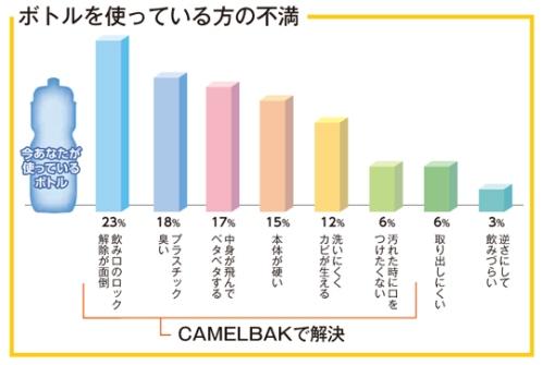camel_bottle02