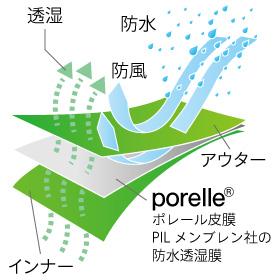 porelle-membrane_Web