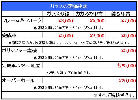 ガラスの鎧価格表