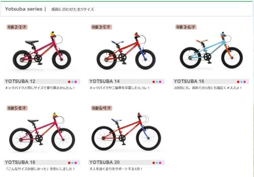 yotsuba_size